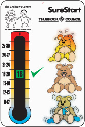 Baby Safety Thermometers Temperature